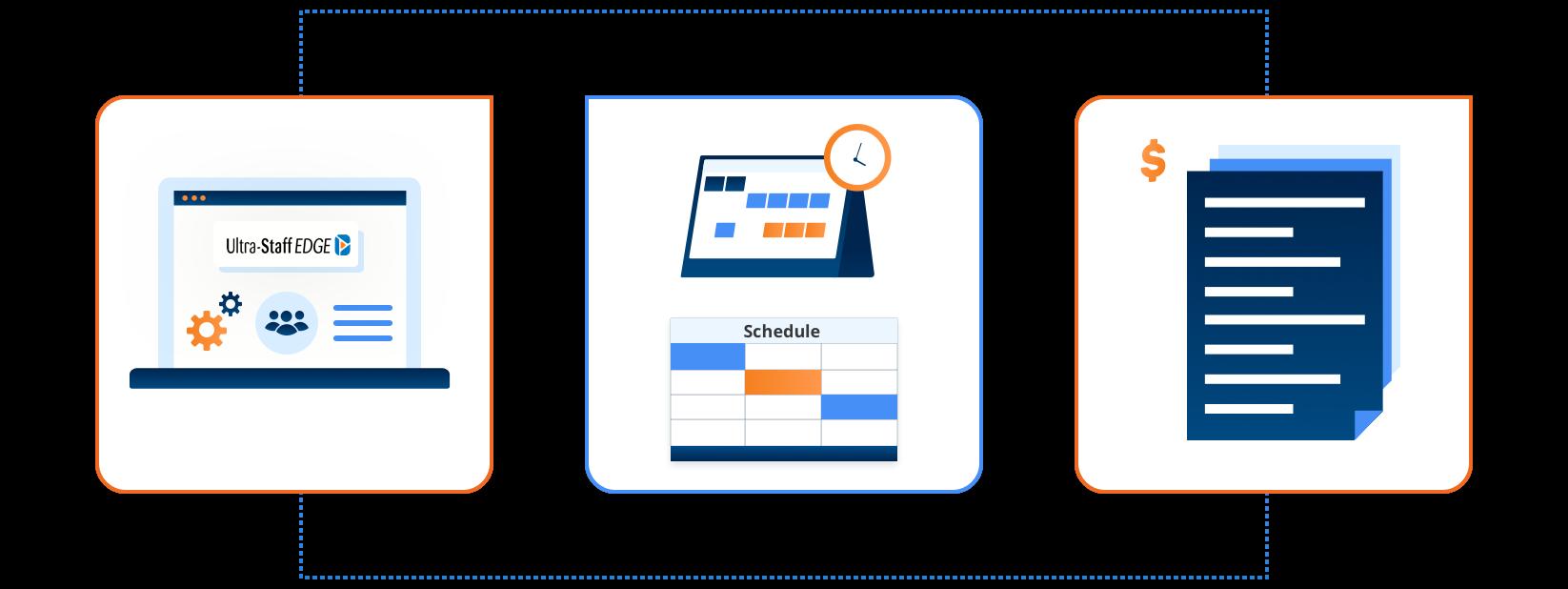 Diagram illustrating Back Office workflow