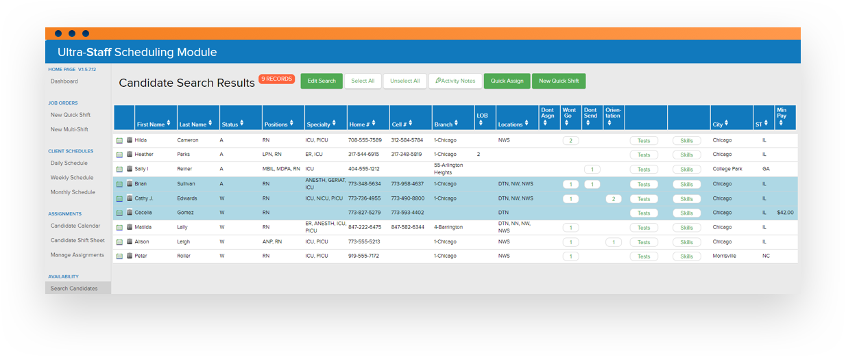 Software screenshot of employee availability dashboard