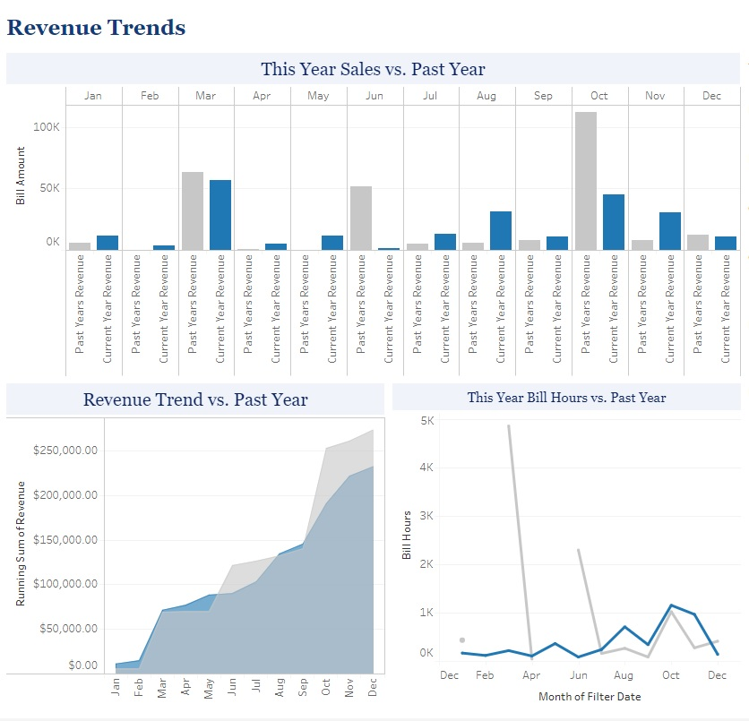 Naughty or Nice? Staffing Reports that Should be on Your Nice List in 2021_Revenue Trends Report