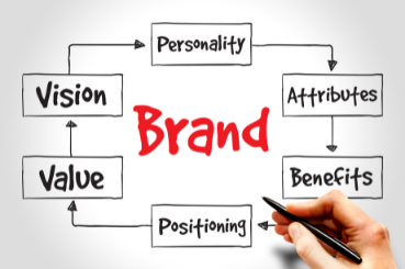 TikTok Brand Awareness
